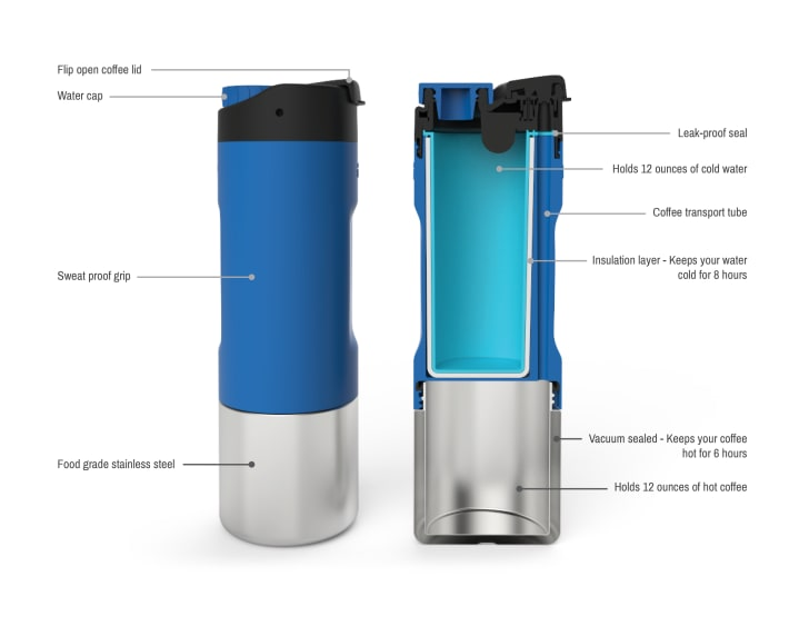 A cross-section of the H2Joe water/coffee bottle