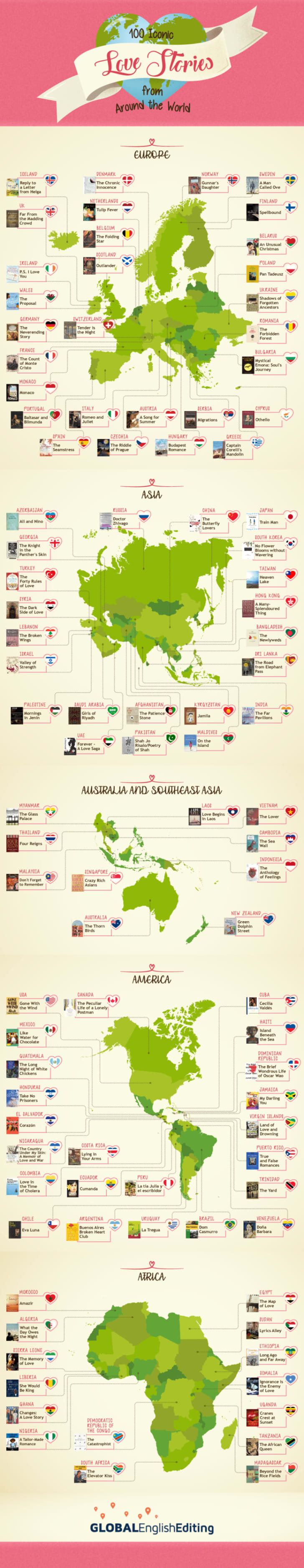 Map of love stories set in different countries.
