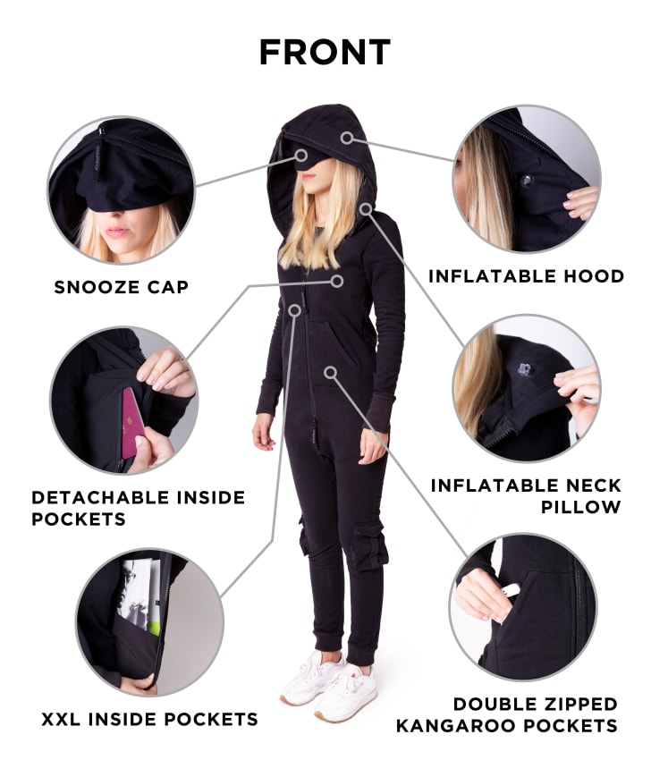 Different features of the onesie