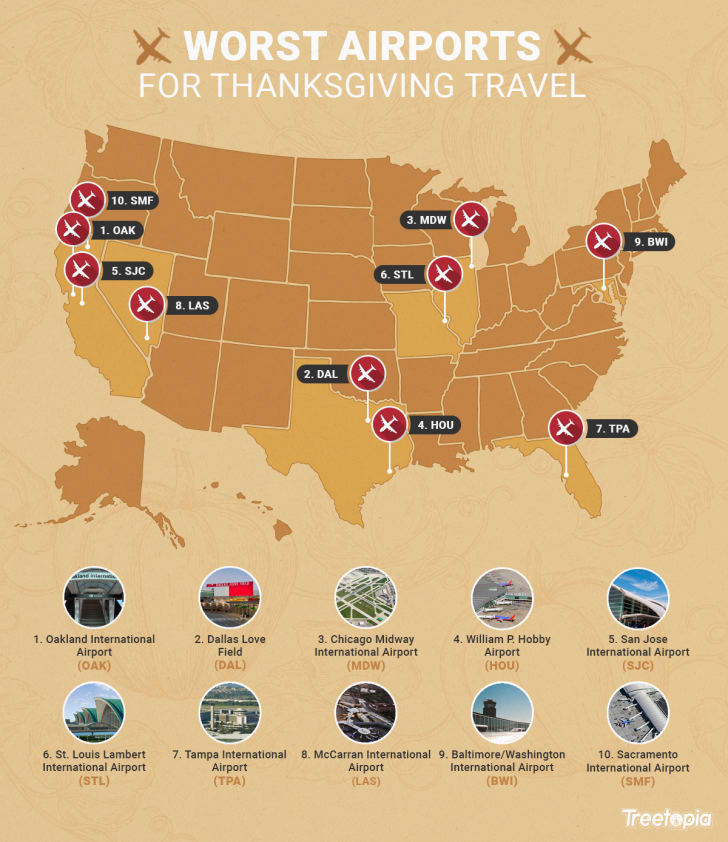 A map of the airports in the U.S. with the worst flight delays on Thanksgiving