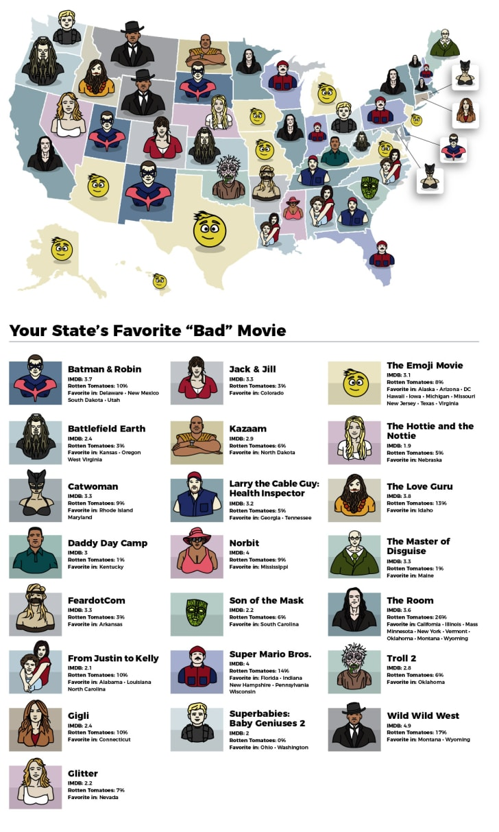A map of the U.S. with icons representing different movies