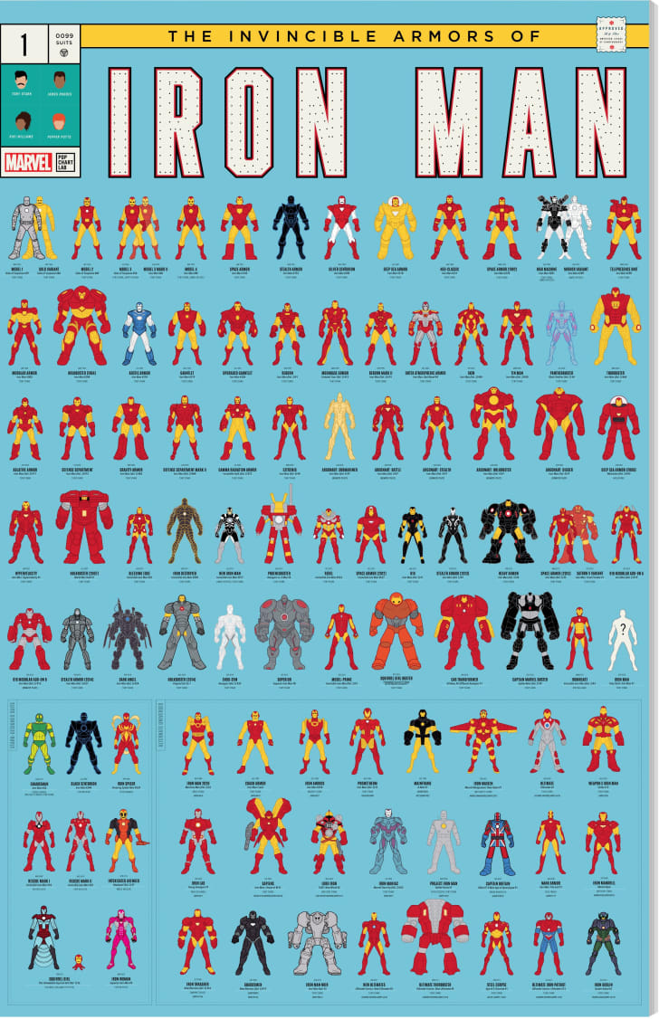 Pop Chart Lab's Iron Man armor poster