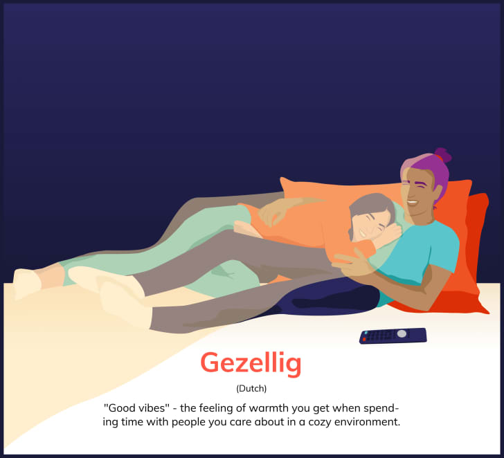 """Gezellig (Dutch): 'Good vibes'—the feeling of warmth you get when spending time with people yo ucare about in a cozy environment."""