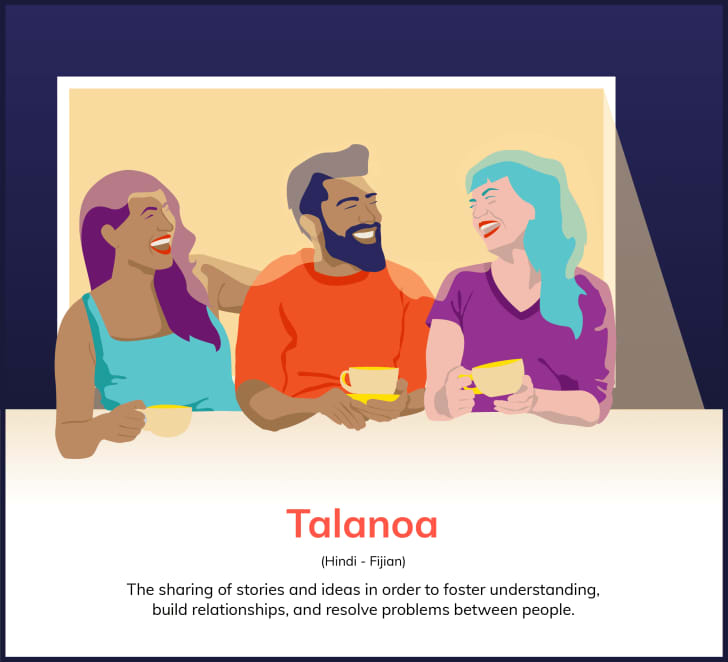 """Talanoa (Hindi-Fijian): The sharing of stories and ideas in order to foster understanding, build relationships, and resolve problems between people."""