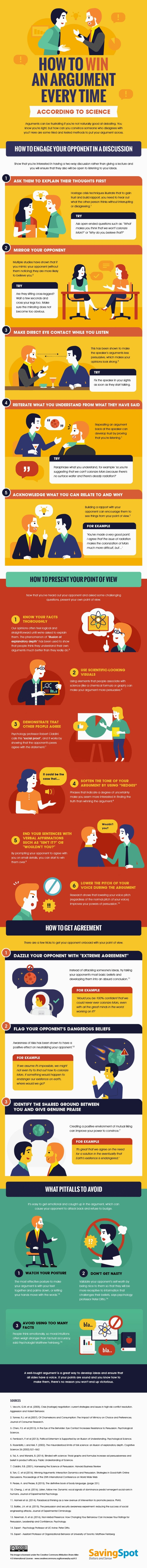 """How to Win an Argument Every Time,"" an infographic published on SavingSpot, the blog created by online lender CashNetUSA."