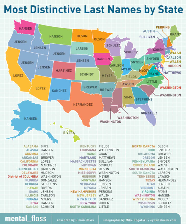 Most Distinctive Last Names by State | Mental Floss