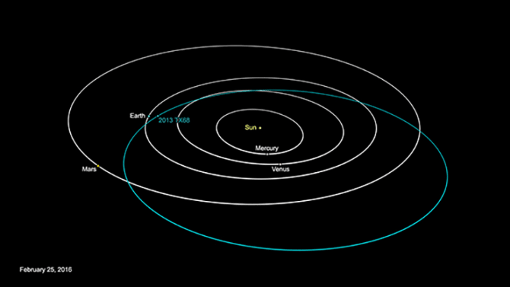 Why We Track Asteroids Like the One That Flew by This Week | Mental