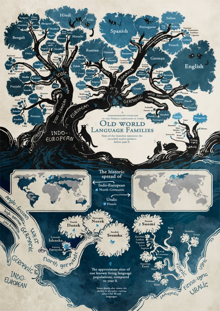 Feast Your Eyes on This Beautiful Linguistic Family Tree ... on aboriginal australian languages map, ethnic group map, world language families map, european language map,