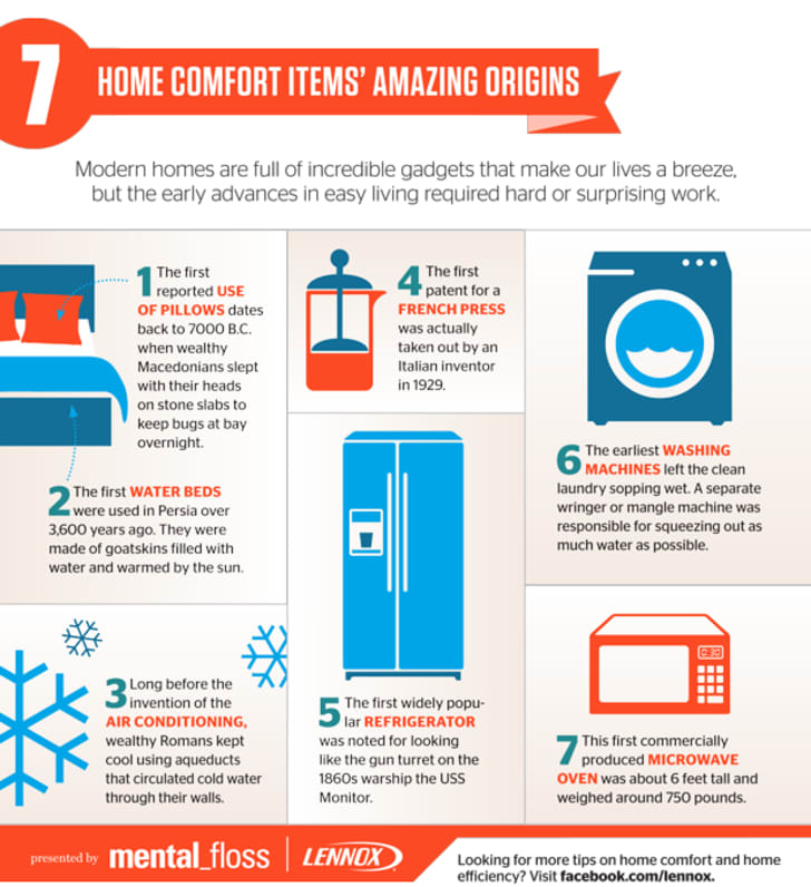 7 Home Comfort Items' Amazing Origins | Mental Floss