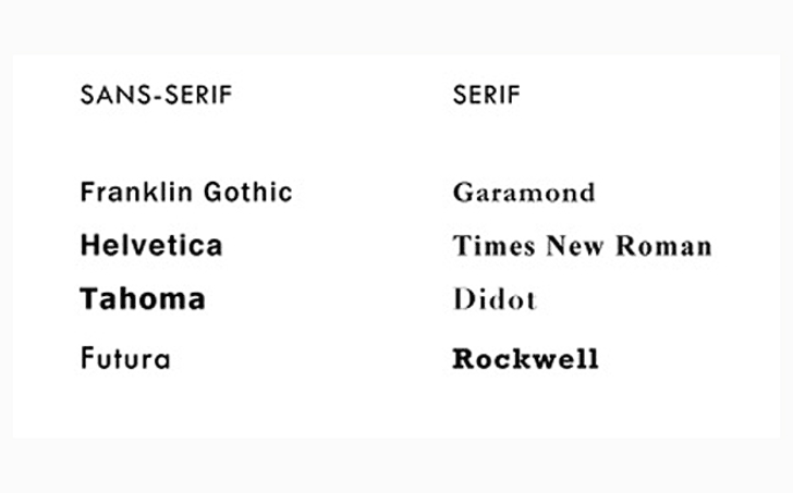 11 Vocabulary Words for Typography Nerds | Mental Floss