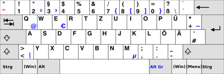 6 Non-QWERTY Keyboard Layouts | Mental Floss