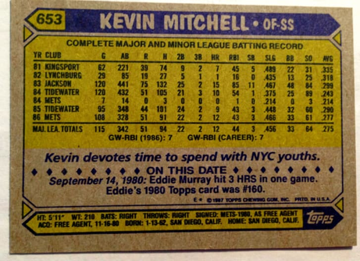 15 Curious Facts We Learned From 1987 Topps Baseball Cards