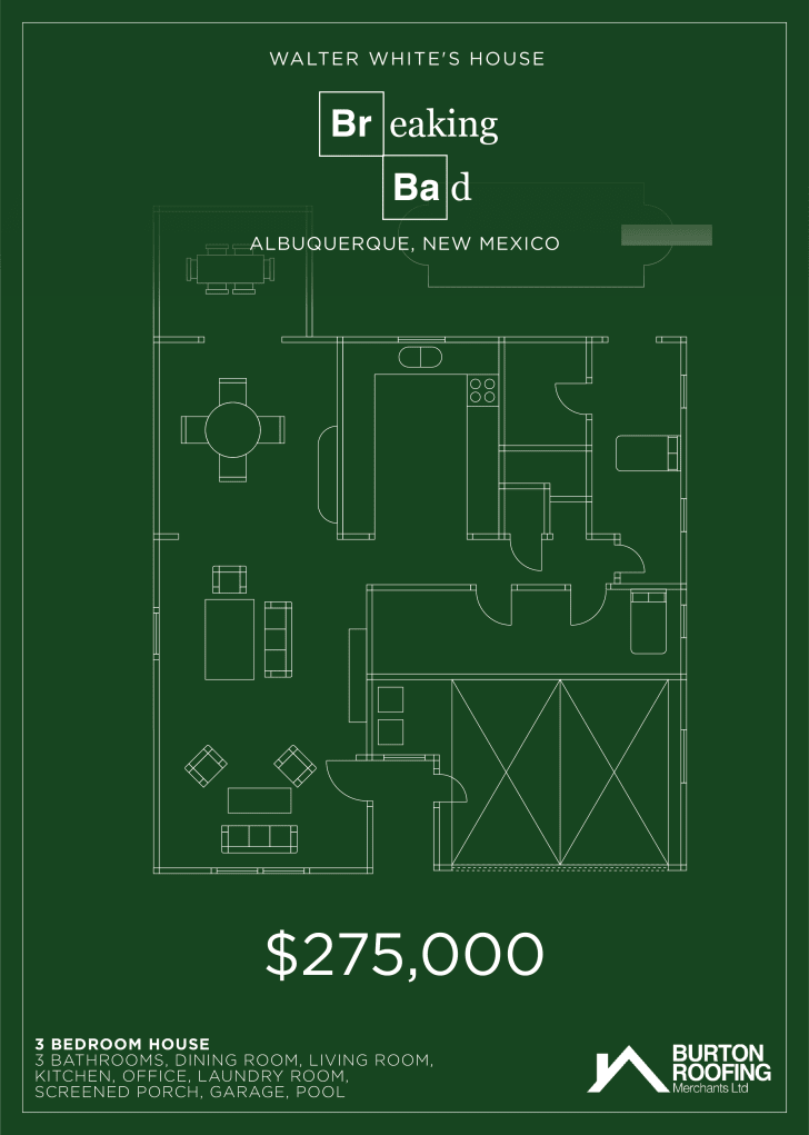 show homes infographic