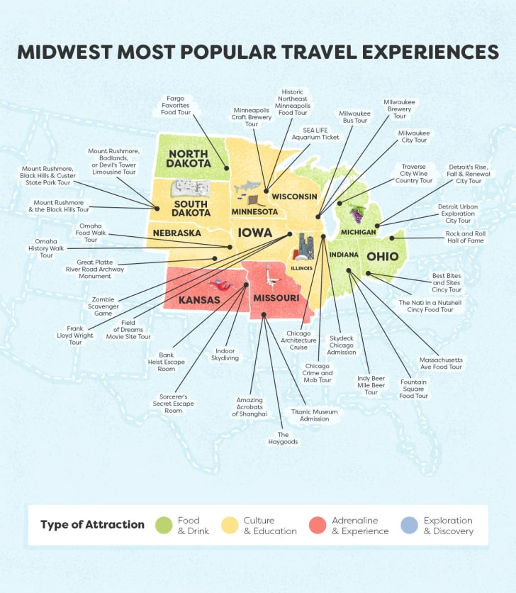 Map of the Midwest region of the United States, listing a few of the most popular tourist attractions in those states