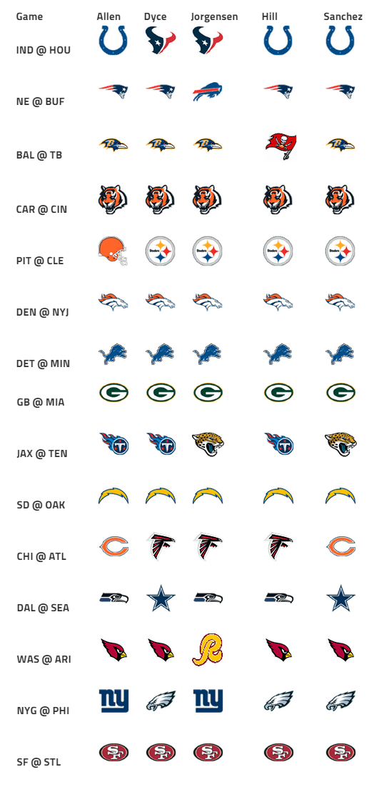 Nfl Picks And Predictions For Week 6