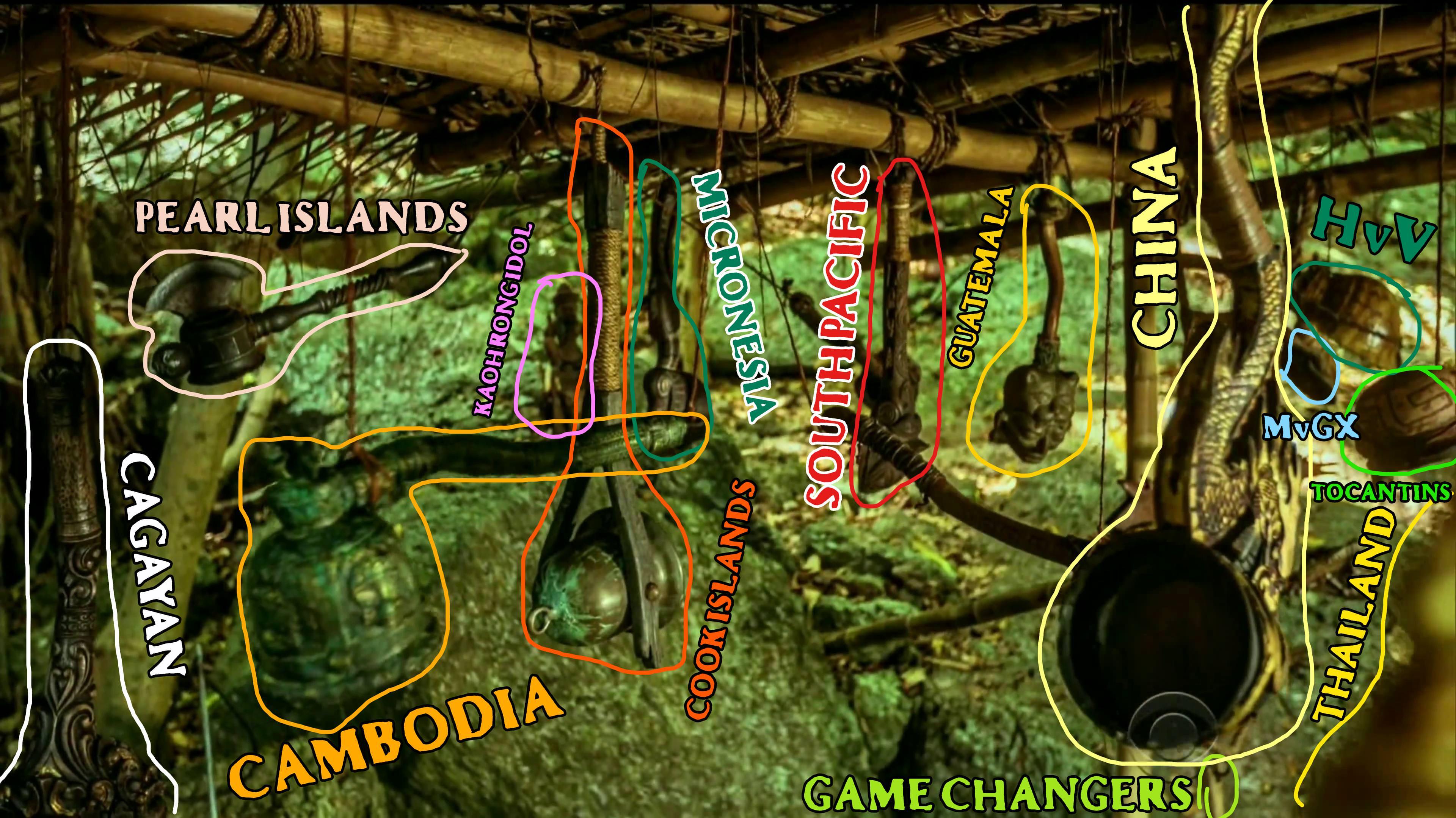 Survivor Ghost Island speculation torch snuffers