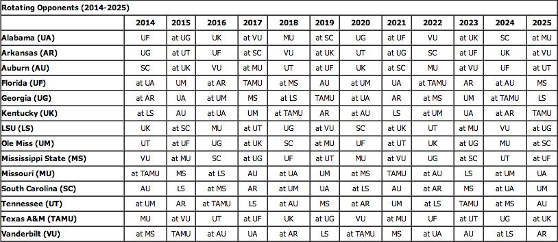 2020 uf football schedule