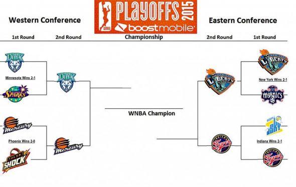 printable-WNBA-playoff-bracket-for-2015-1024x647