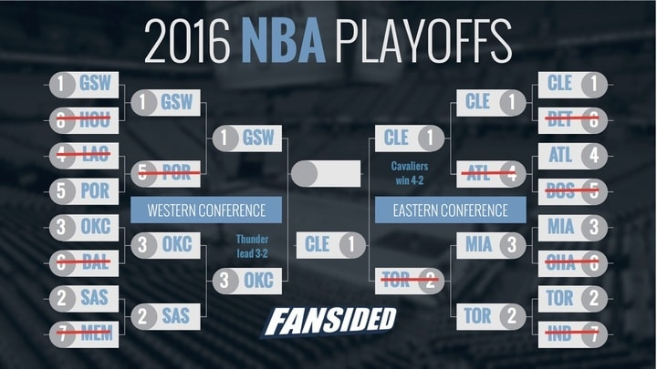 Updated Nba Playoff Bracket Cavaliers Advance To Finals