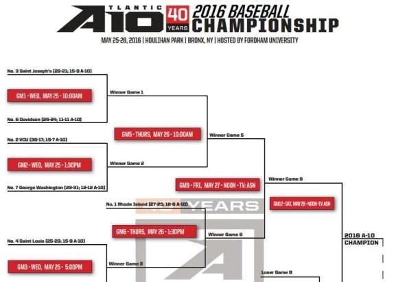 Atlantic 10 Baseball Championship Bracket