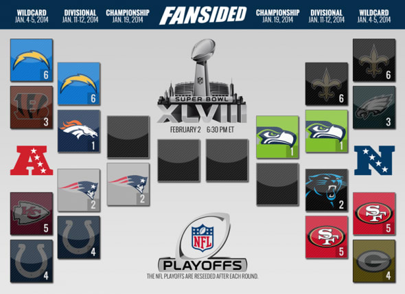 Nfl Playoff Bracket 2014 Patriots Advance To Afc Championship