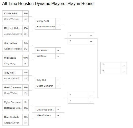 Round 1 corrected