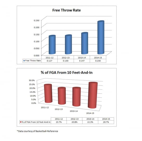 ftr and FGA 10feetin