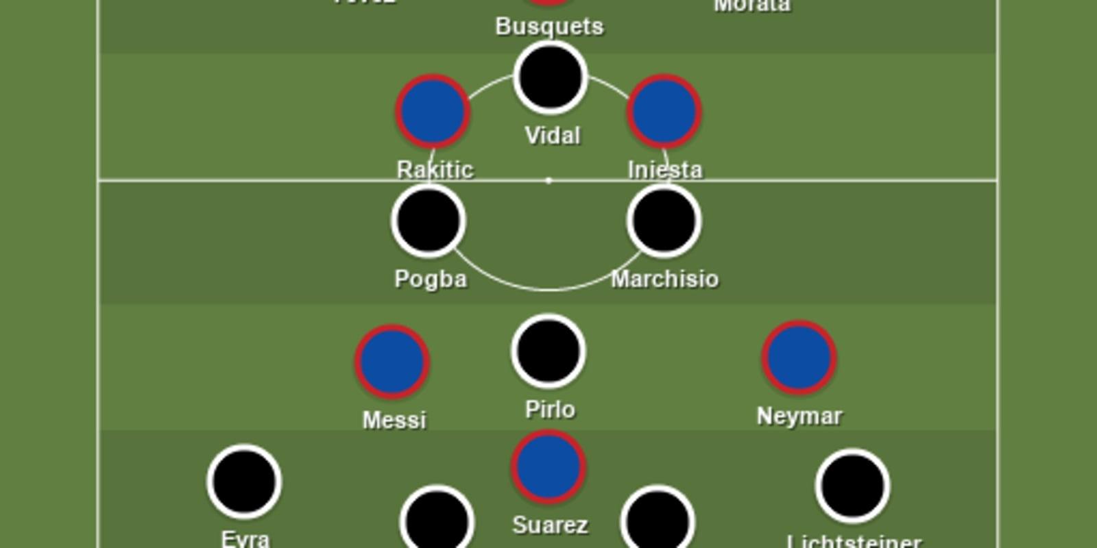 juventus vs barcelona 2015 champions league final preview juventus vs barcelona 2015 champions