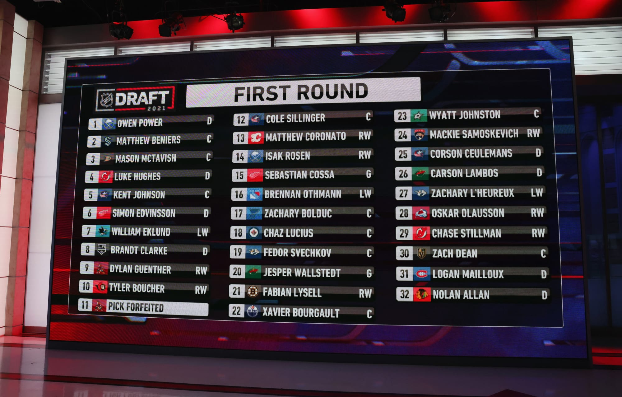 Who the Rangers picked in the 2021 NHL Entry Draft