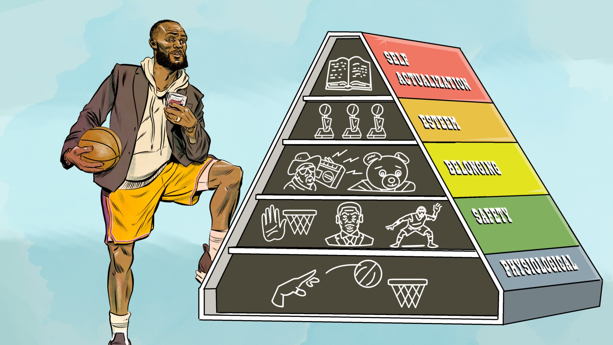 LeBron's hierarchy of needs