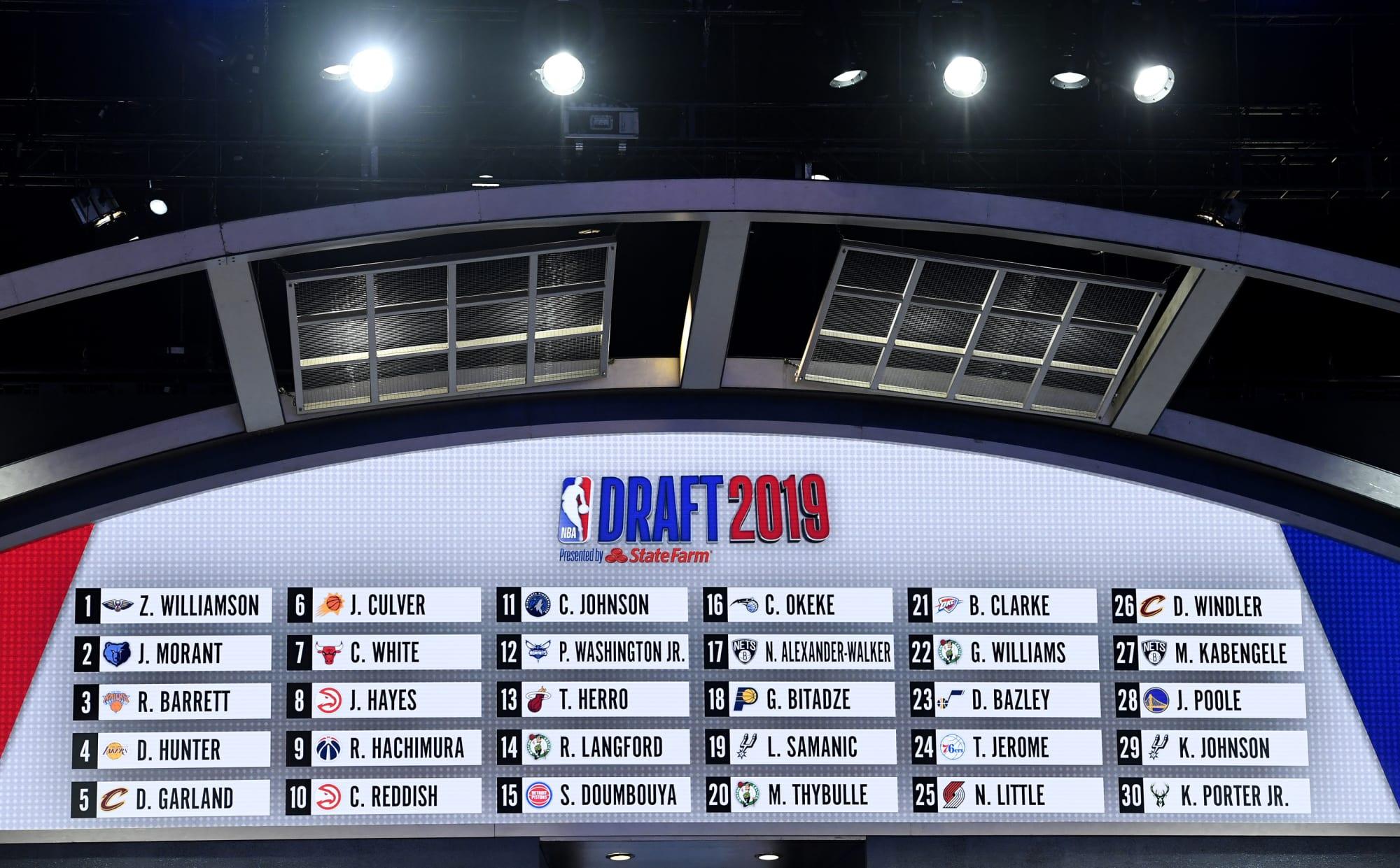 Toronto Raptors: 2021 NBA Draft Lottery presents unique opportunity