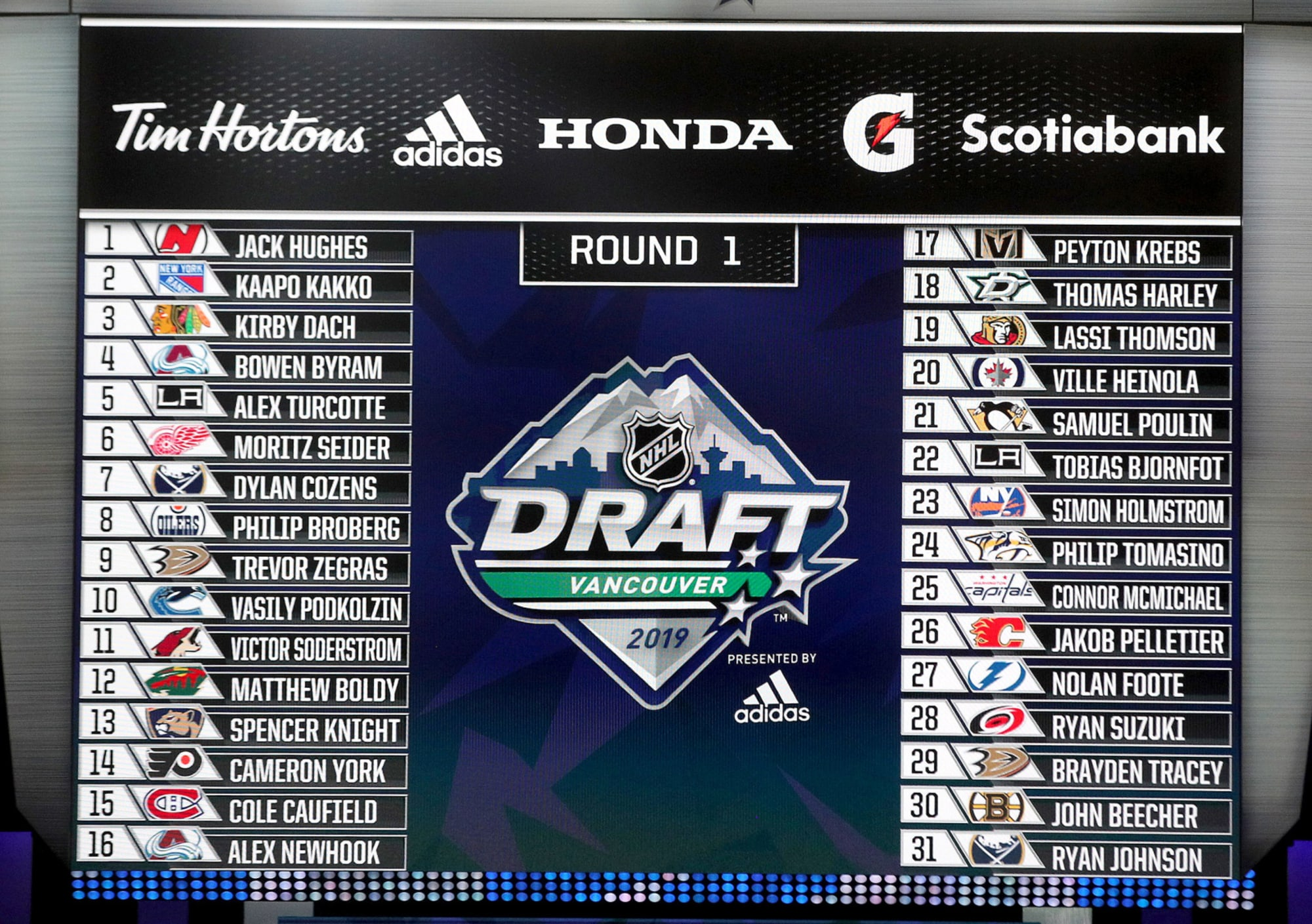Vegas Golden Knights Will Be Impacted By New Look 2020 Nhl Entry Draft