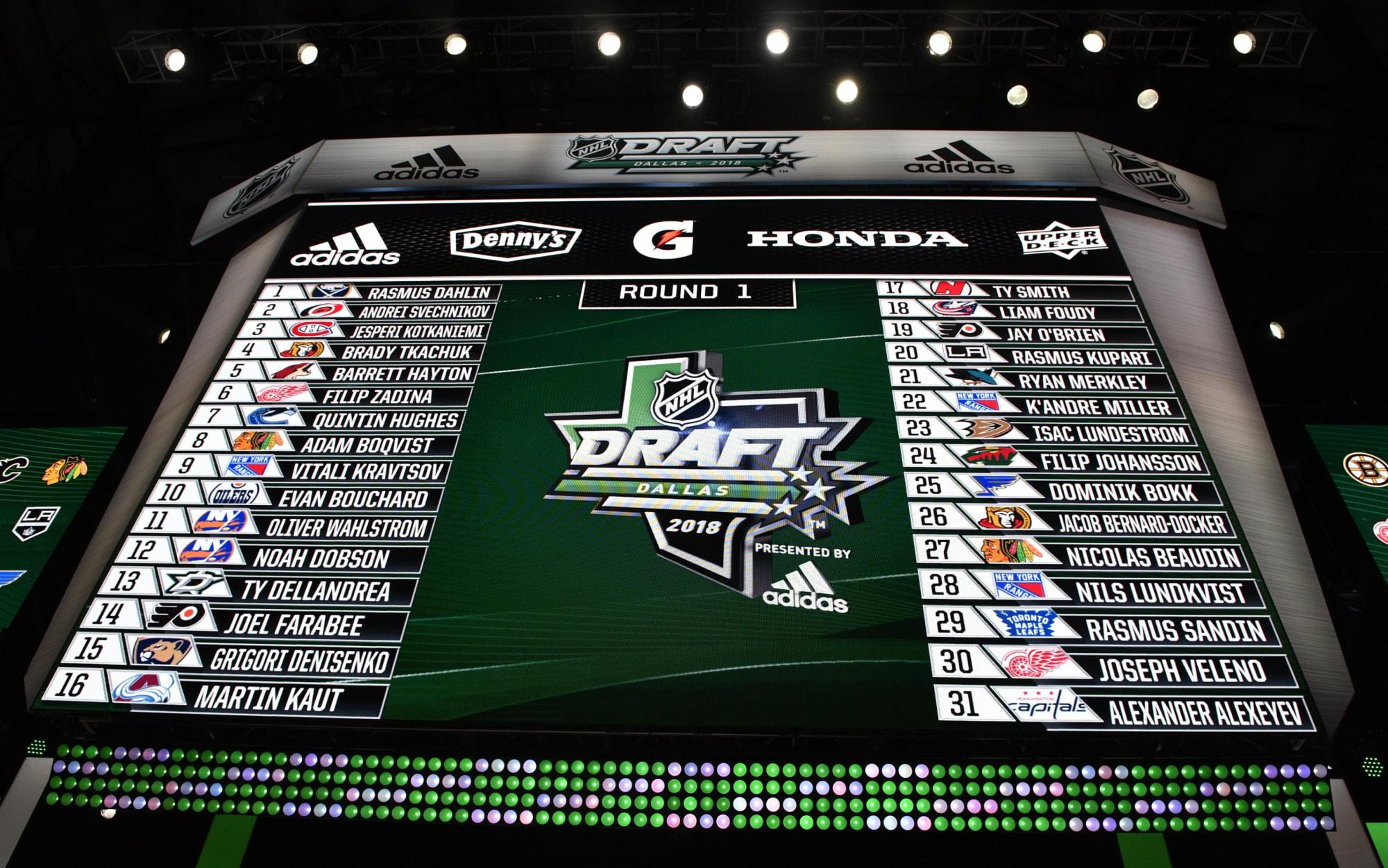 three 2021 nhl draft prospects the chicago blackhawks