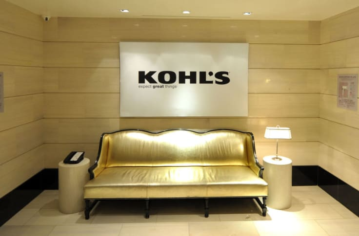 Kohls Hours Christmas Eve 2020 Kohl's hours: New Year's Day 2020