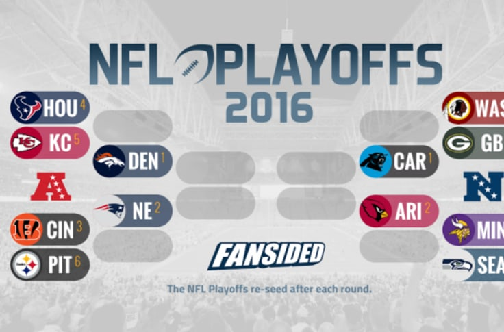2016 Nfl Playoff Predictions Wiild Card Weekend