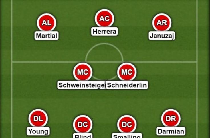 Manchester United Potential Xi Vs Southampton
