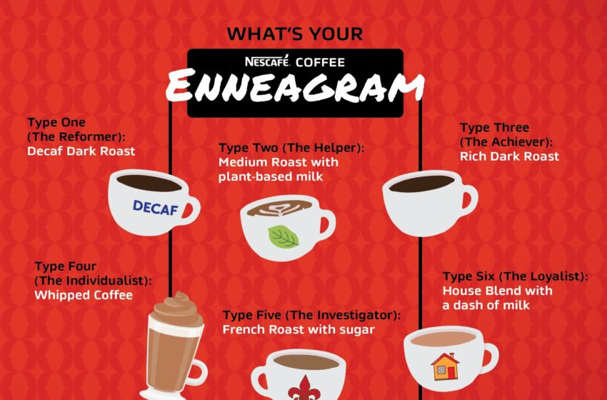 Your Perfect Cup of Coffee Based on Your Enneagram Type. Image courtesy Nescafe