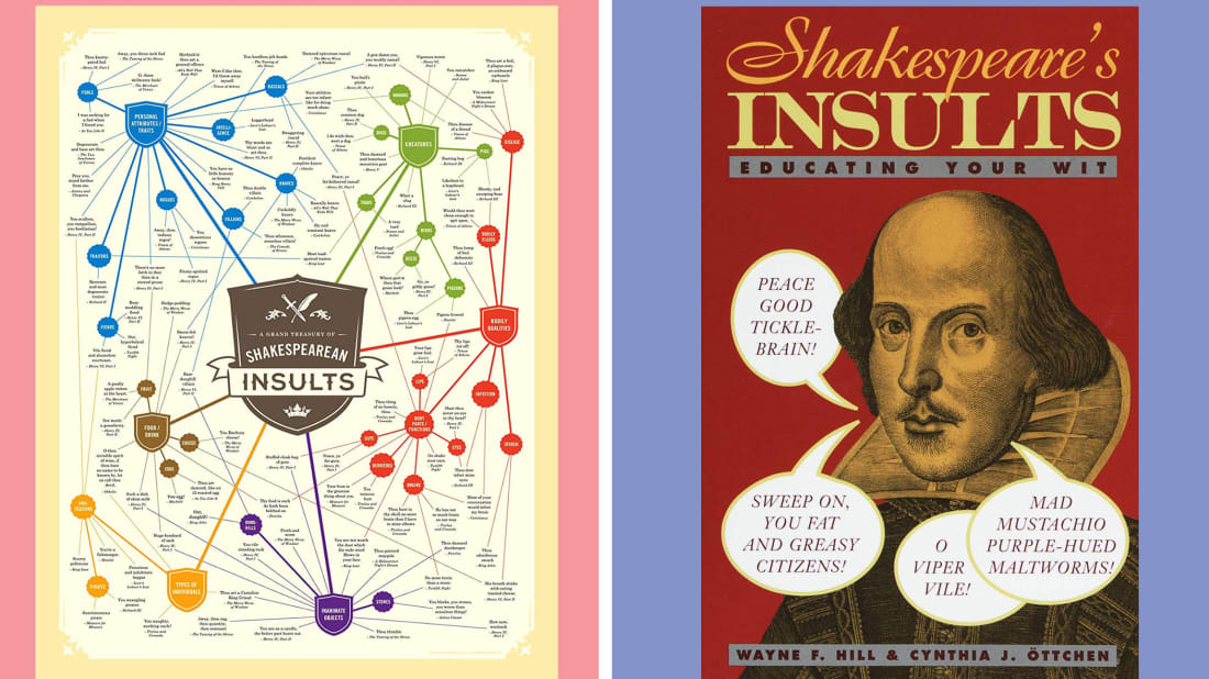 Take your insult inspiration from the master: William Shakespeare.