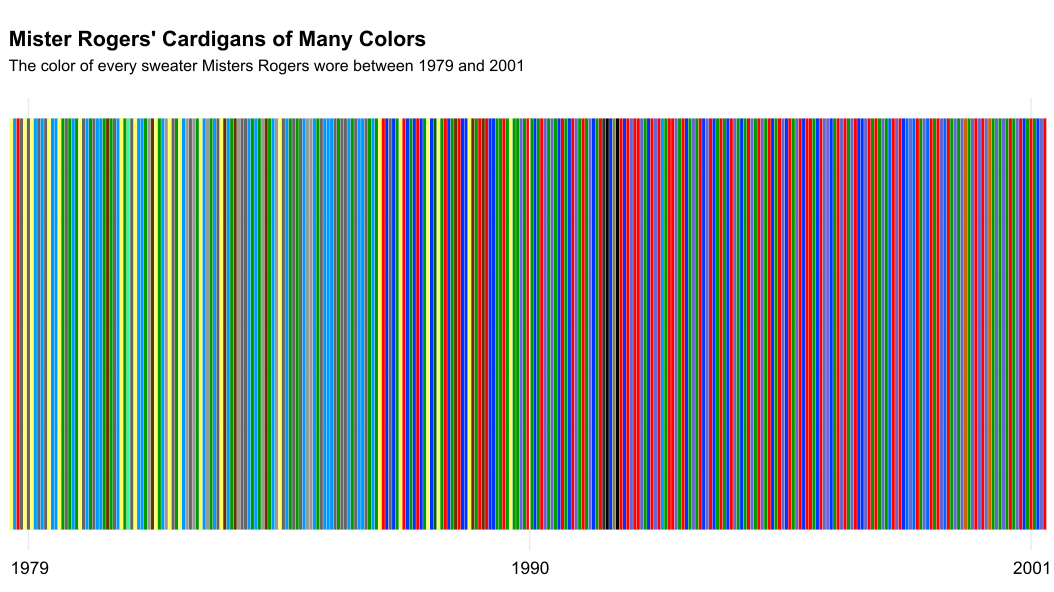 Every Mister Rogers Sweater Color Visualized Mental Floss