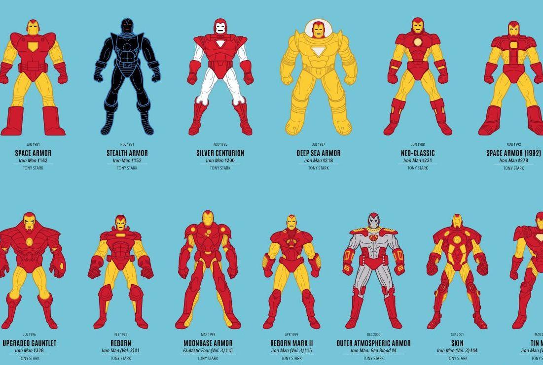 A Visual History of the Many Armors of Iron Man | Mental Floss