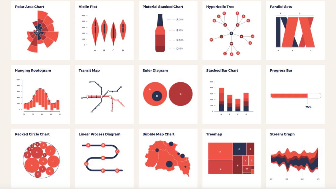 Data Viz Project, Ferdio // CC BY-NC-ND 4.0