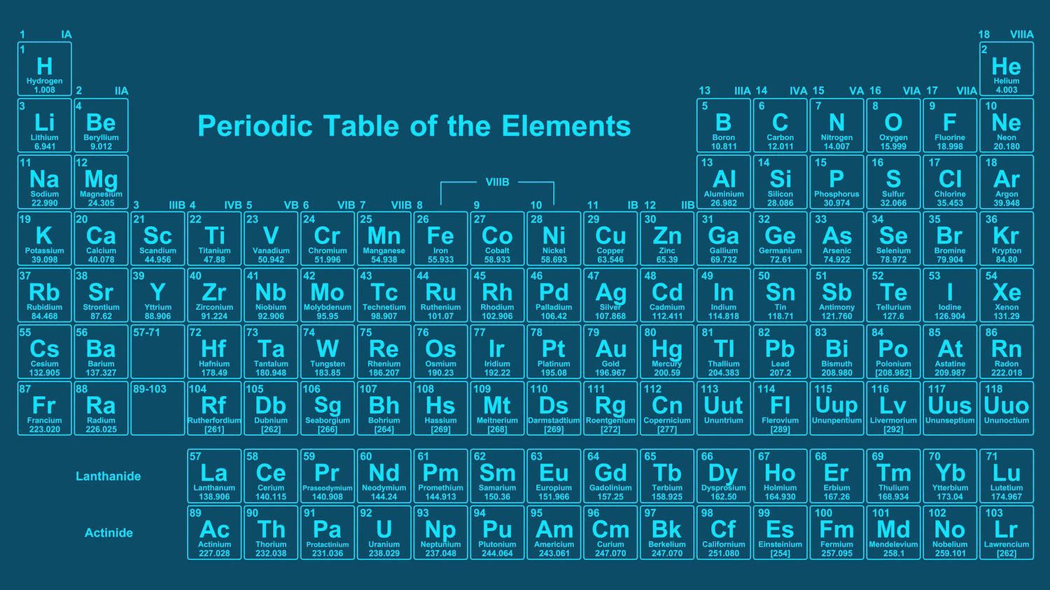 This Interactive Periodic Table Features a Haiku for Each Element - Mental Floss