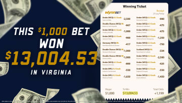 At WynnBET, you always bet with the best. After all, you can't win unless you get in the game!