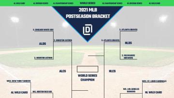 2021 MLB Playoff bracket.