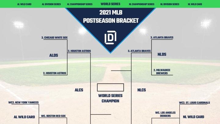 2021 MLB Playoffs bracket.
