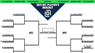 2021 NFL Playoff bracket.