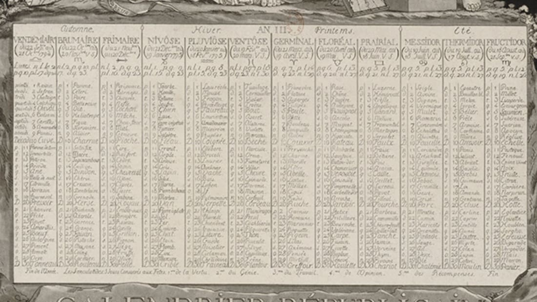 Calendrier Republicain 1793.211 Years Ago Today The French Abandoned Their Decimal