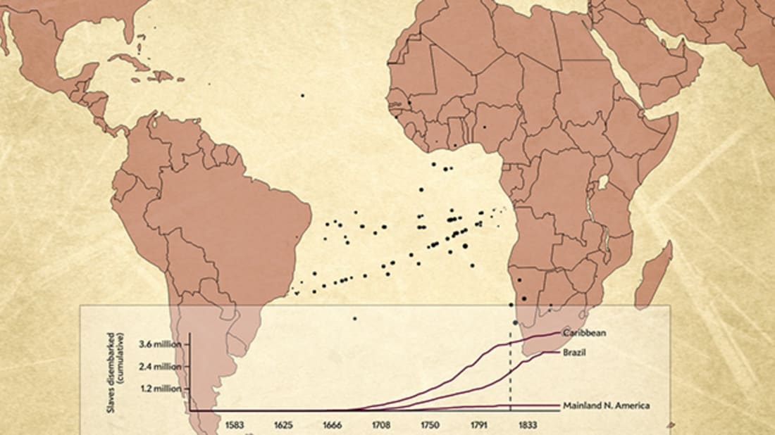 315 Years of the American Slave Trade in 2 Minutes