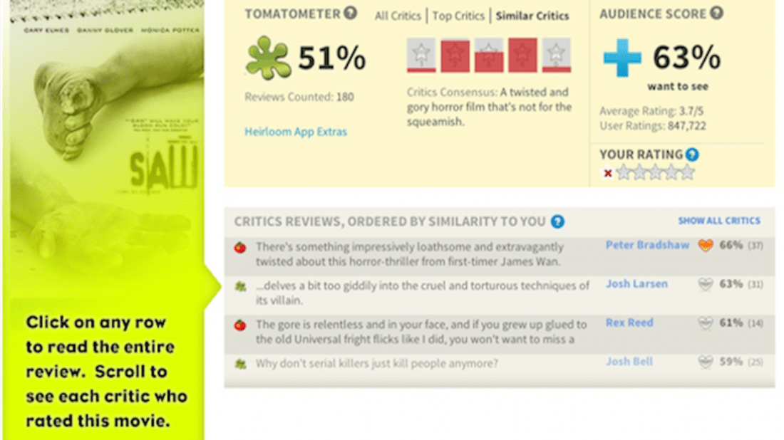 Heirloom Chrome Extension Customizes Rotten Tomatoes to Your