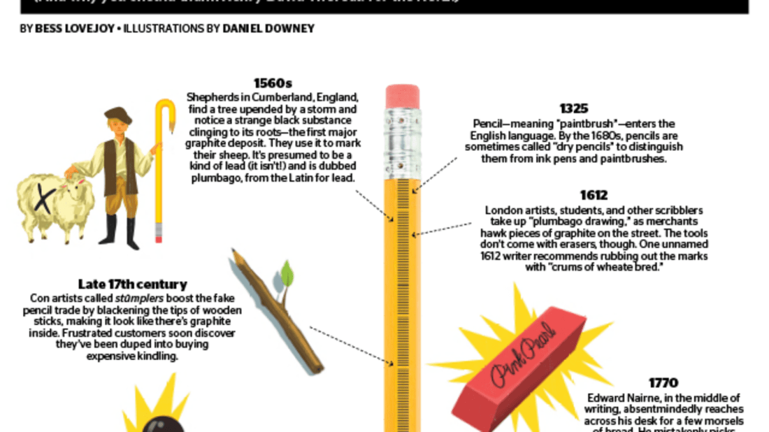 The Secret History of the Pencil | Mental Floss
